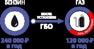 gbo-img1-300x159